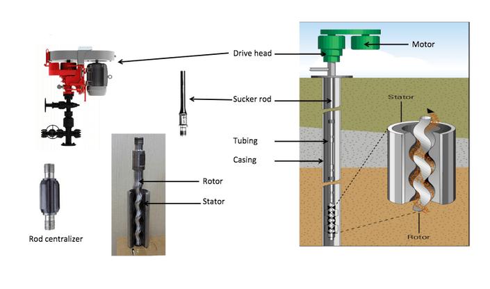 Hydraulic Jet Pump Well – Articleblog info