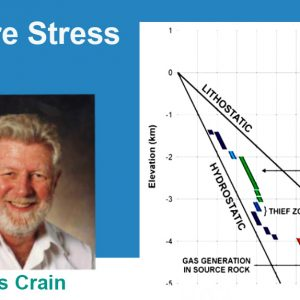 closure stress ross crain petrophysics