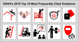 Top 10 Most Frequently Cited OSHA Standards