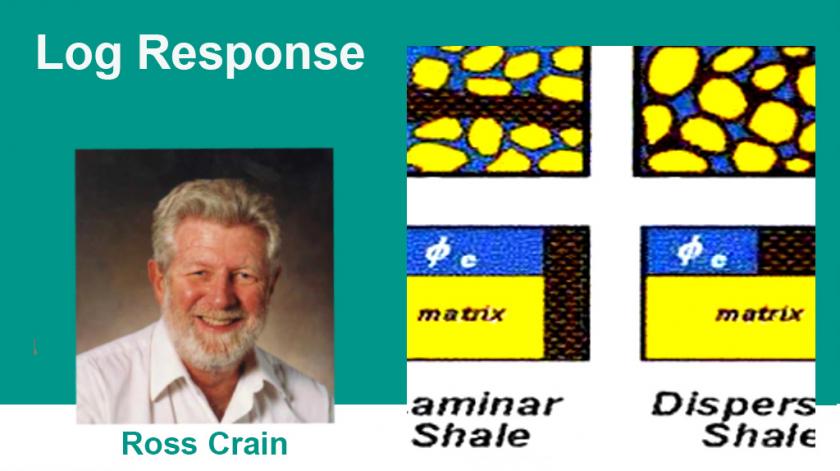 Ross Crain Petrophysics