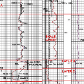 5 – Visual Log Analysis