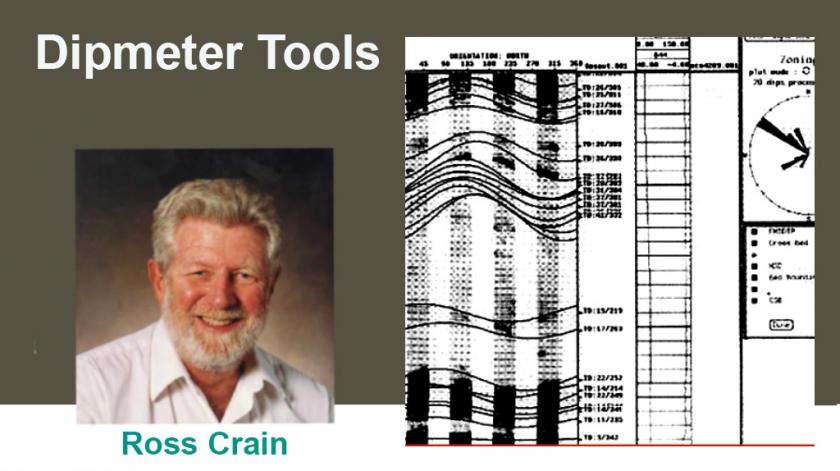 Dipmeter Tools