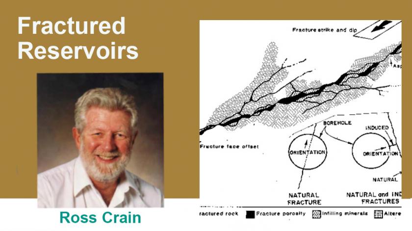 Fractured reservoirs ross crain petrophysics