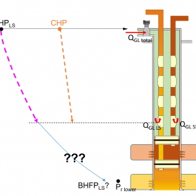 Gas Lift Mastery – 4 Course Bundle