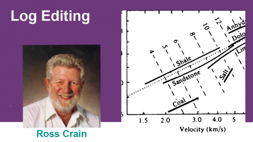 Crain's Petrophysics handbook Log Editing