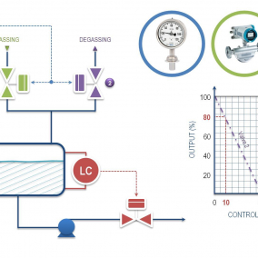 Introduction To Process Control & Instrumentation