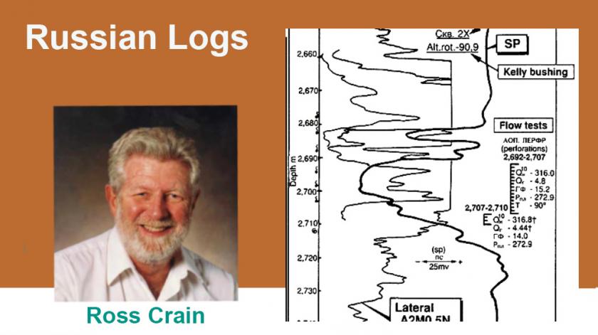 Russian Logs Ross Crain