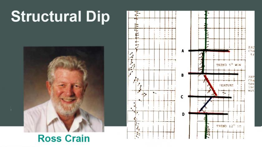 Crains Petrophysics Handbook Structural Dip