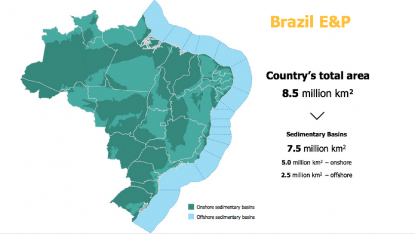 brazil oil and gas industry