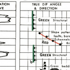 20 – Stratigraphic Dip