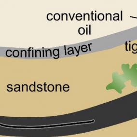 34 – Tight Oil / Shale Oil