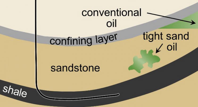 tight oil course