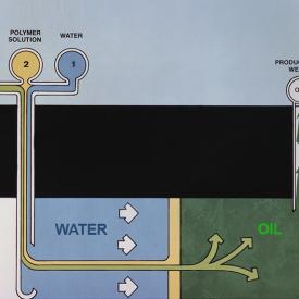 Waterflood Management